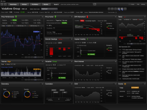 Single Stock Dashboard